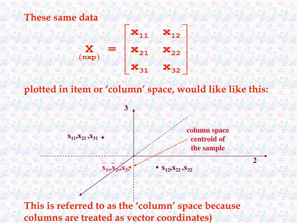 These same data