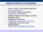 areas or aspects of standards