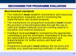 mechanisms for programme evaluation