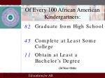 of every 100 african american kindergartners