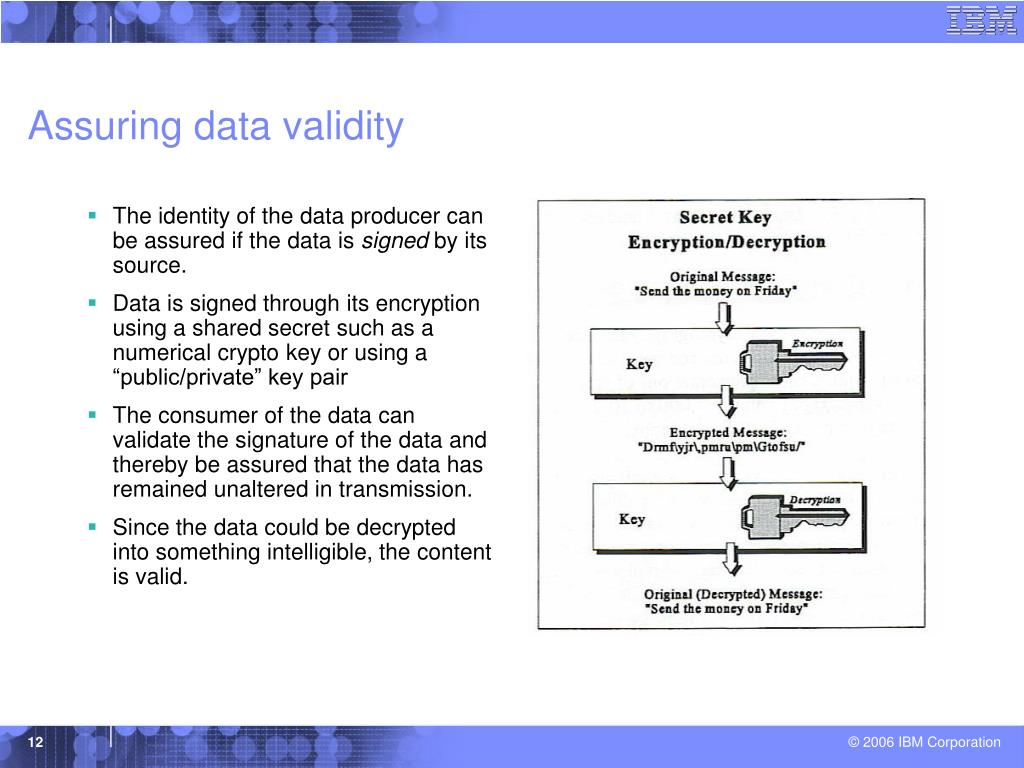 Assuring data validity