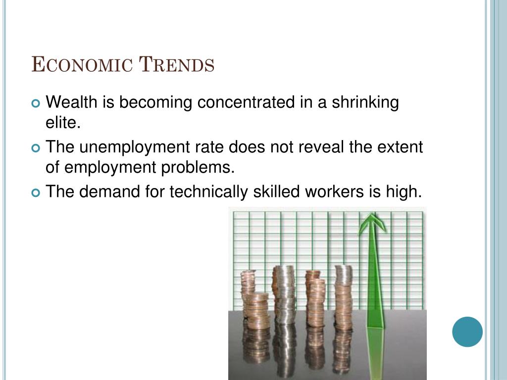Economic Trends