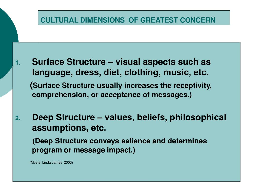 CULTURAL DIMENSIONS  OF GREATEST CONCERN