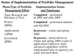 status of implementation of portfolio management