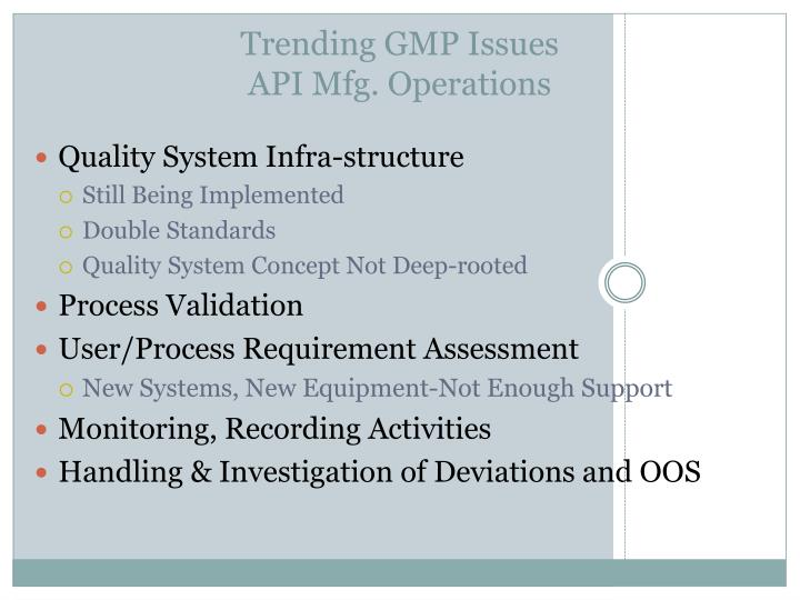 Trending gmp issues api mfg operations