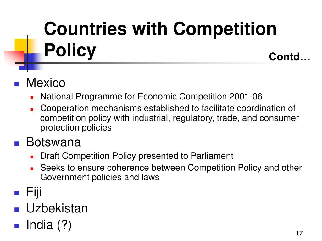 Countries with Competition Policy