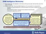 ehm intelligence dichotomy