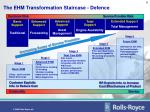 the ehm transformation staircase defence