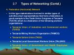 2 7 types of networking contd27