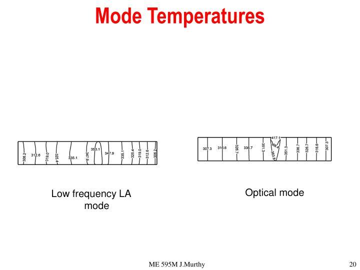 Mode Temperatures