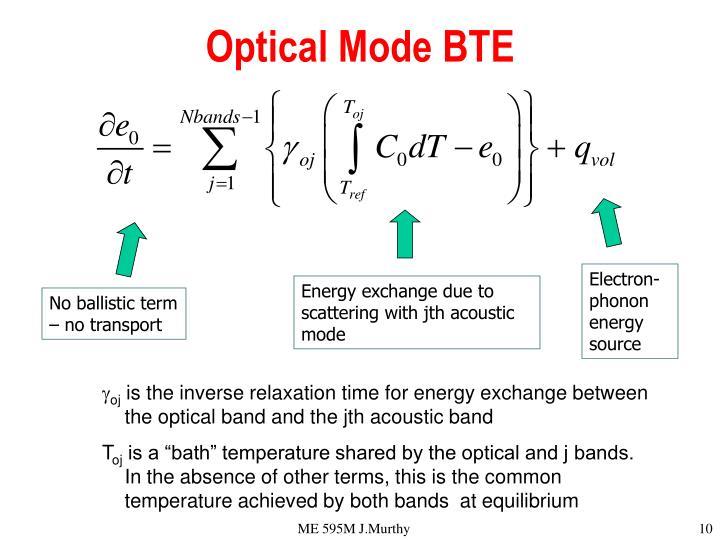 Optical Mode BTE