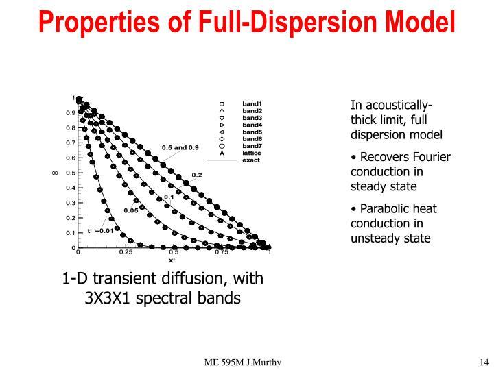 Properties of Full-Dispersion Model