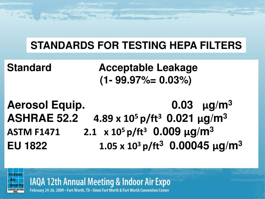 STANDARDS FOR TESTING HEPA FILTERS