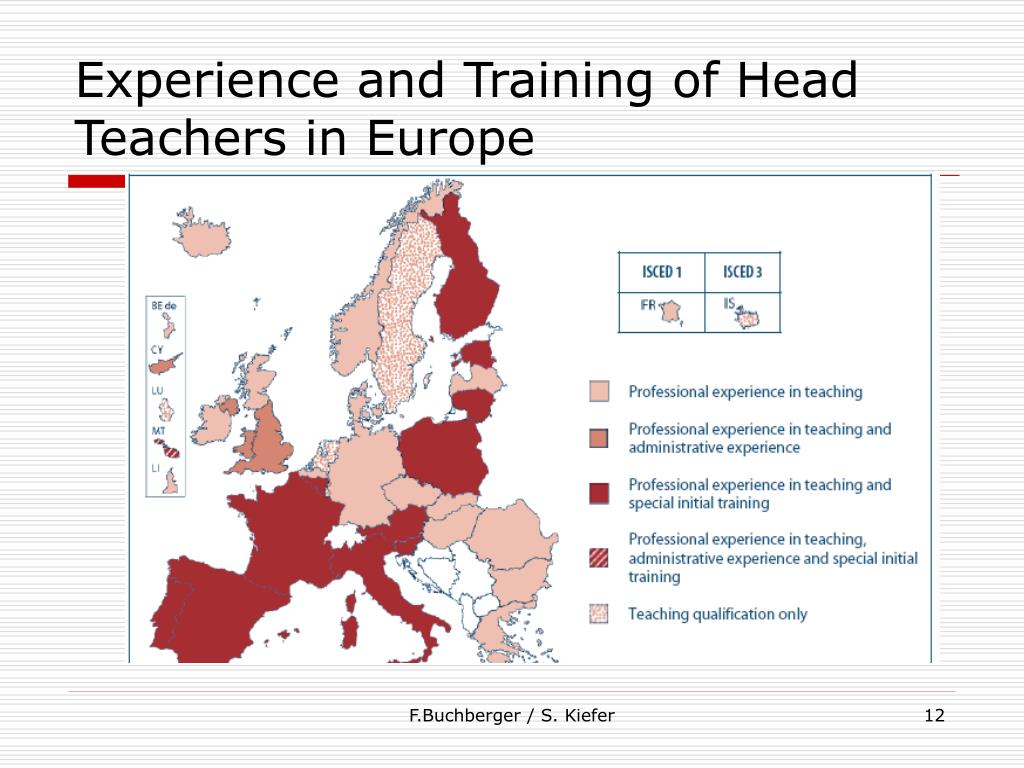 Experience and Training of Head Teachers in Europe