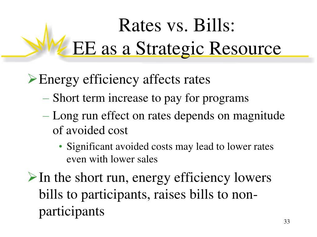 Rates vs. Bills: