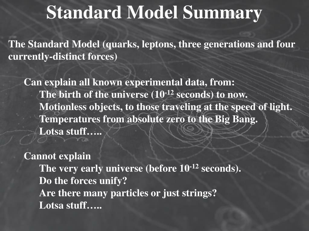Standard Model Summary