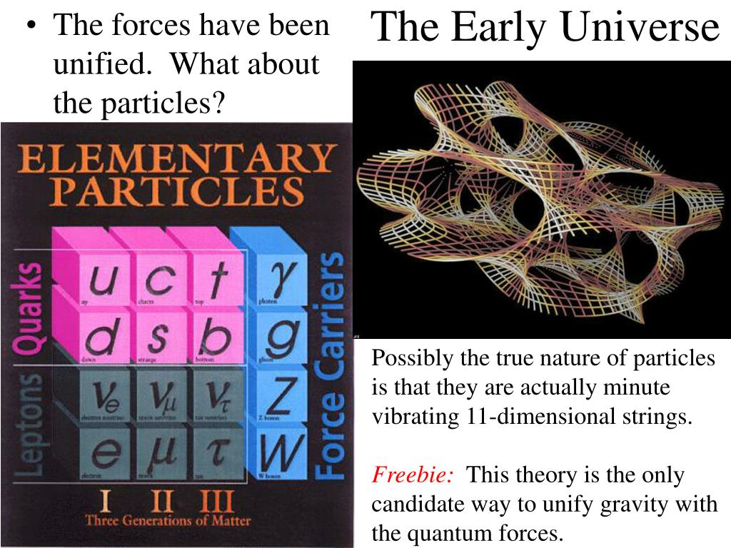 Possibly the true nature of particles is that they are actually minute vibrating 11-dimensional strings.