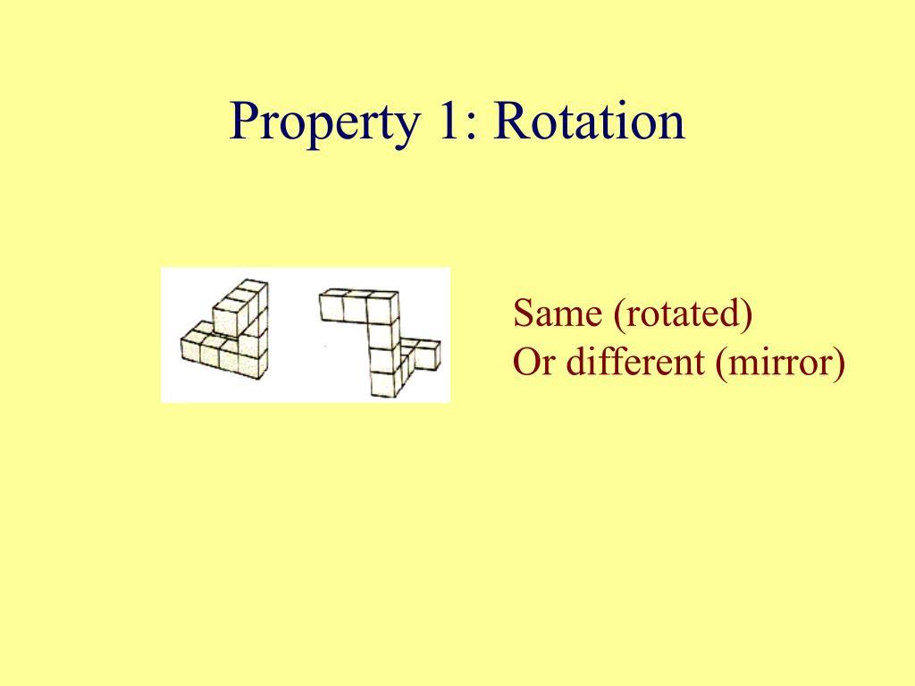 Property 1: Rotation