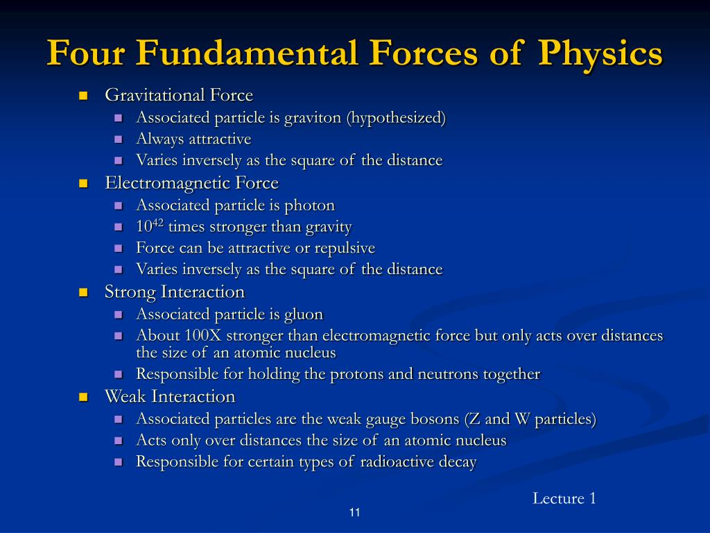 Four Fundamental Forces of Physics