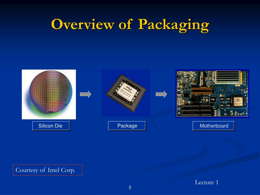 Overview of Packaging