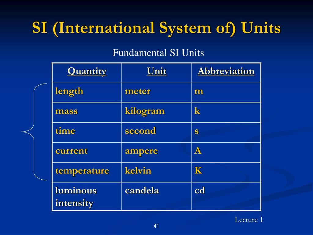 SI (International System of) Units