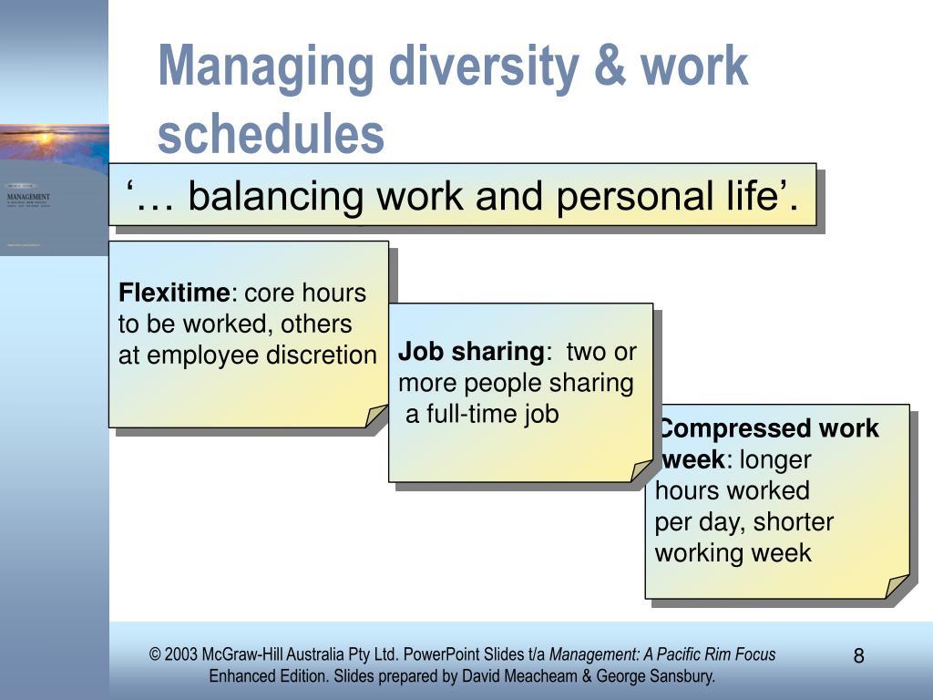 Managing diversity & work schedules
