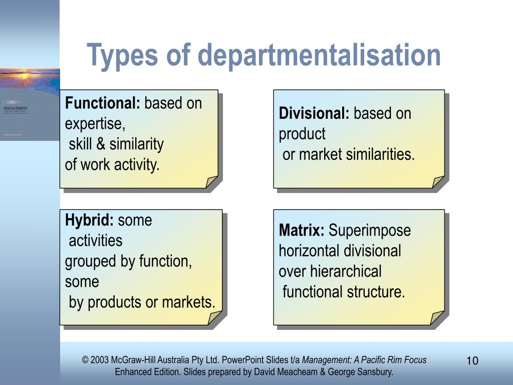 Types of departmentalisation