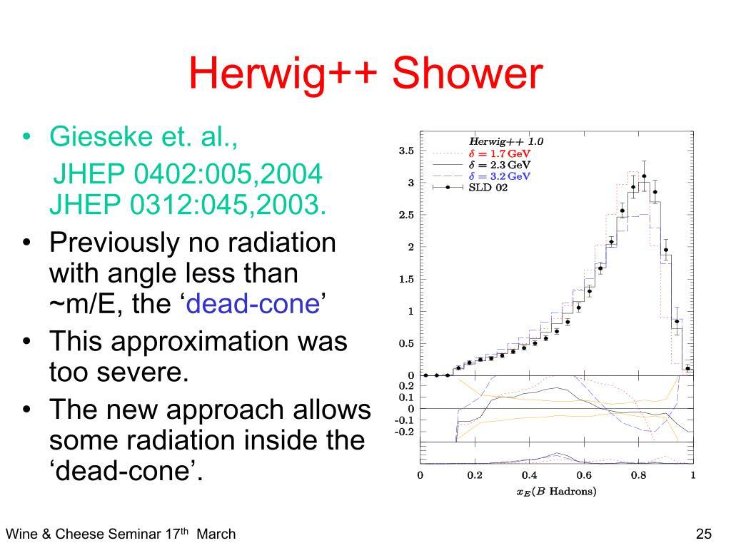 Herwig++ Shower