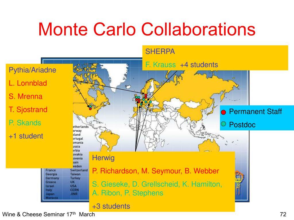 Monte Carlo Collaborations