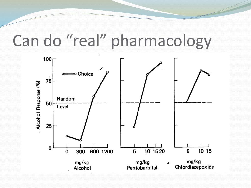 """Can do """"real"""" pharmacology"""