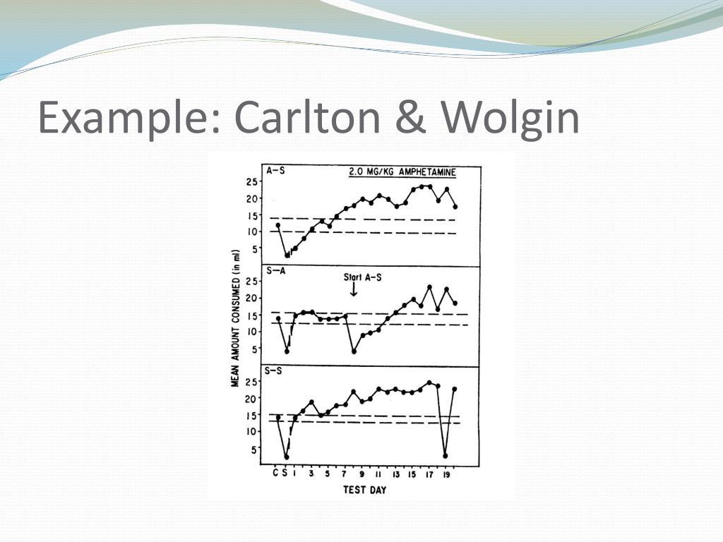 Example: Carlton & Wolgin