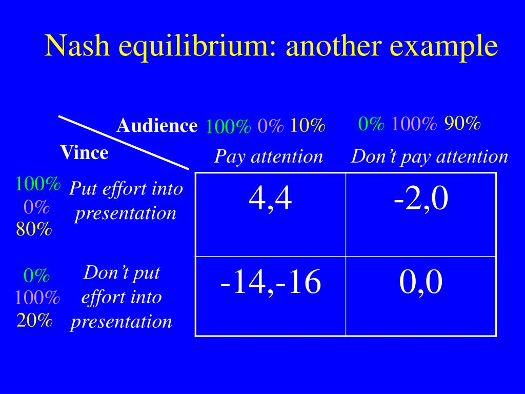 Nash equilibrium: another example