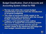budget classification chart of accounts and accounting system a must for pbb