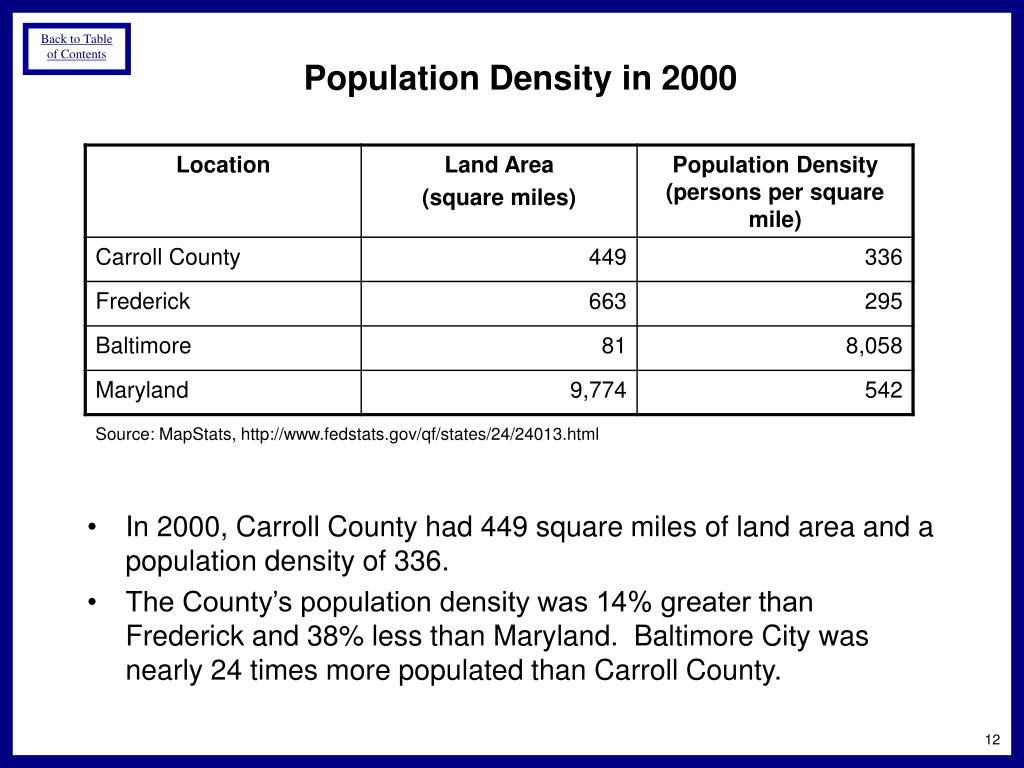In 2000, Carroll County had 449 square miles of land area and a population density of 336.