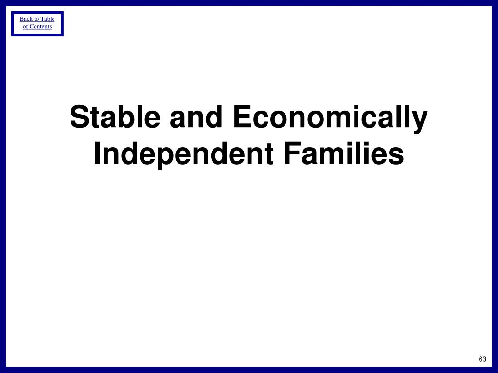 Stable and Economically Independent Families