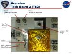 overview task board 2 tb2