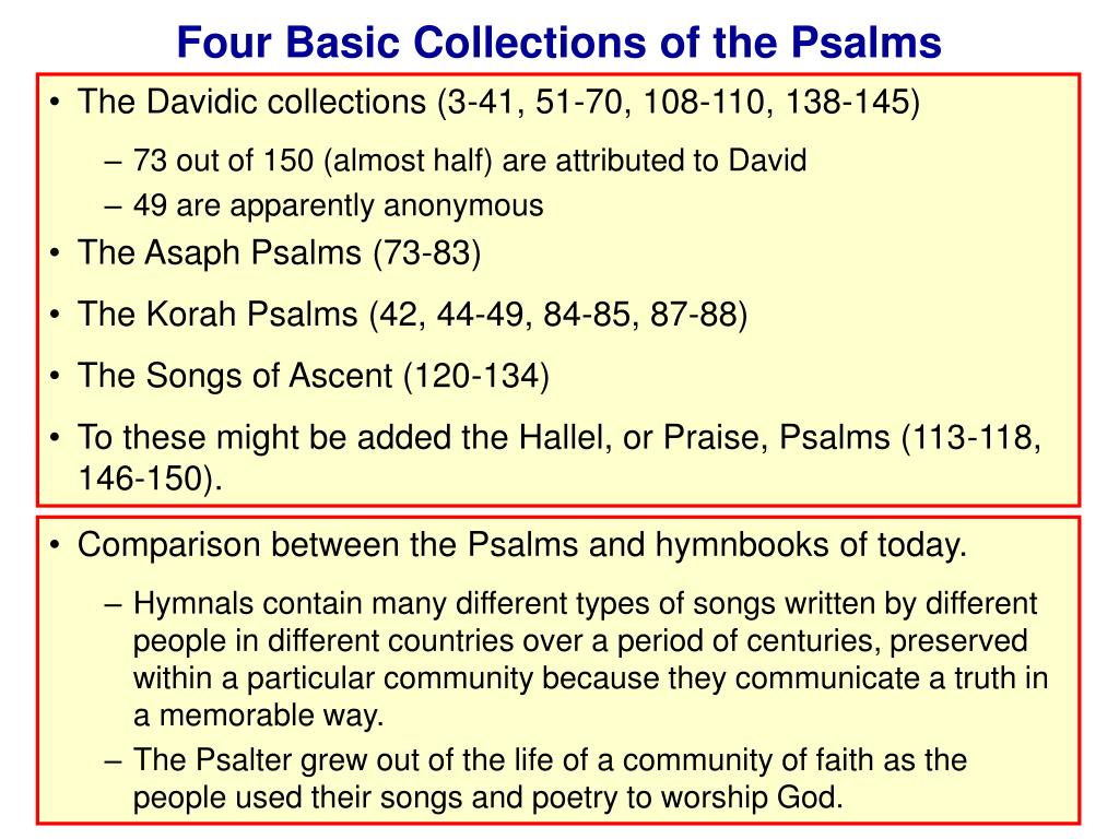 Four Basic Collections of the Psalms