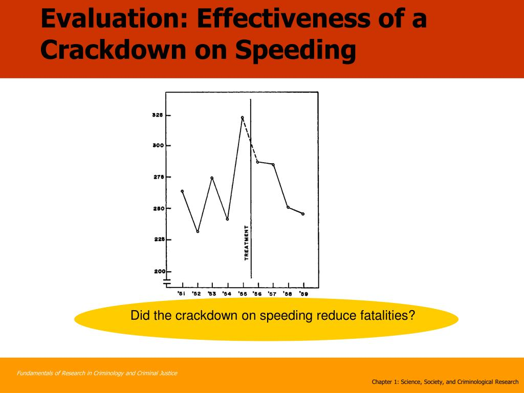 Did the crackdown on speeding reduce fatalities?