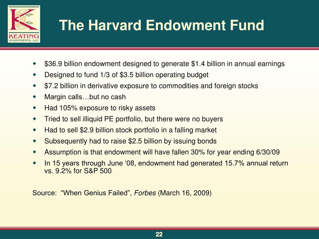 The Harvard Endowment Fund