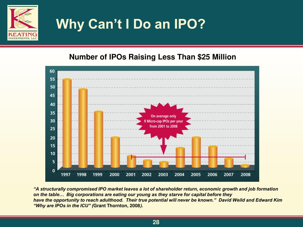 Why Can't I Do an IPO?