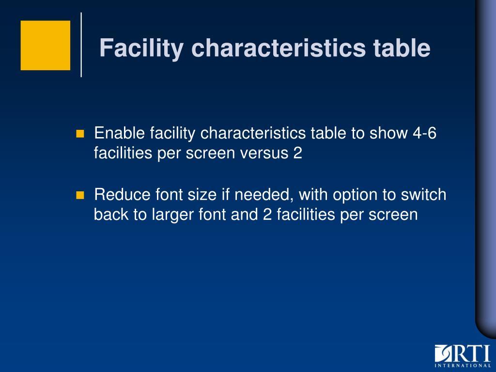 Facility characteristics table