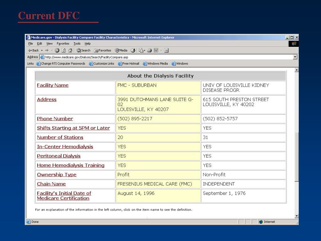 Current DFC
