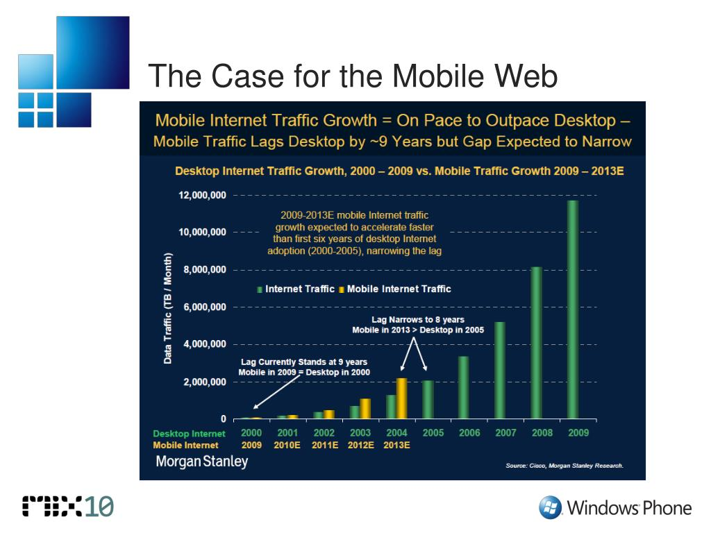 The Case for the Mobile Web