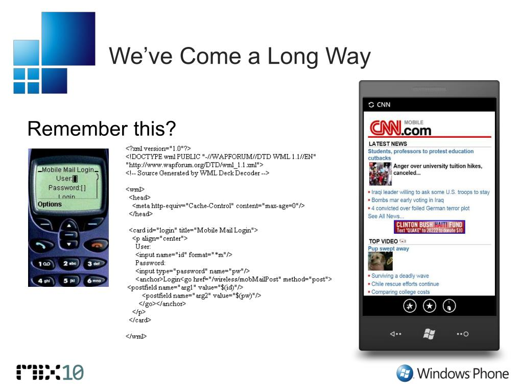 We've Come a Long Way