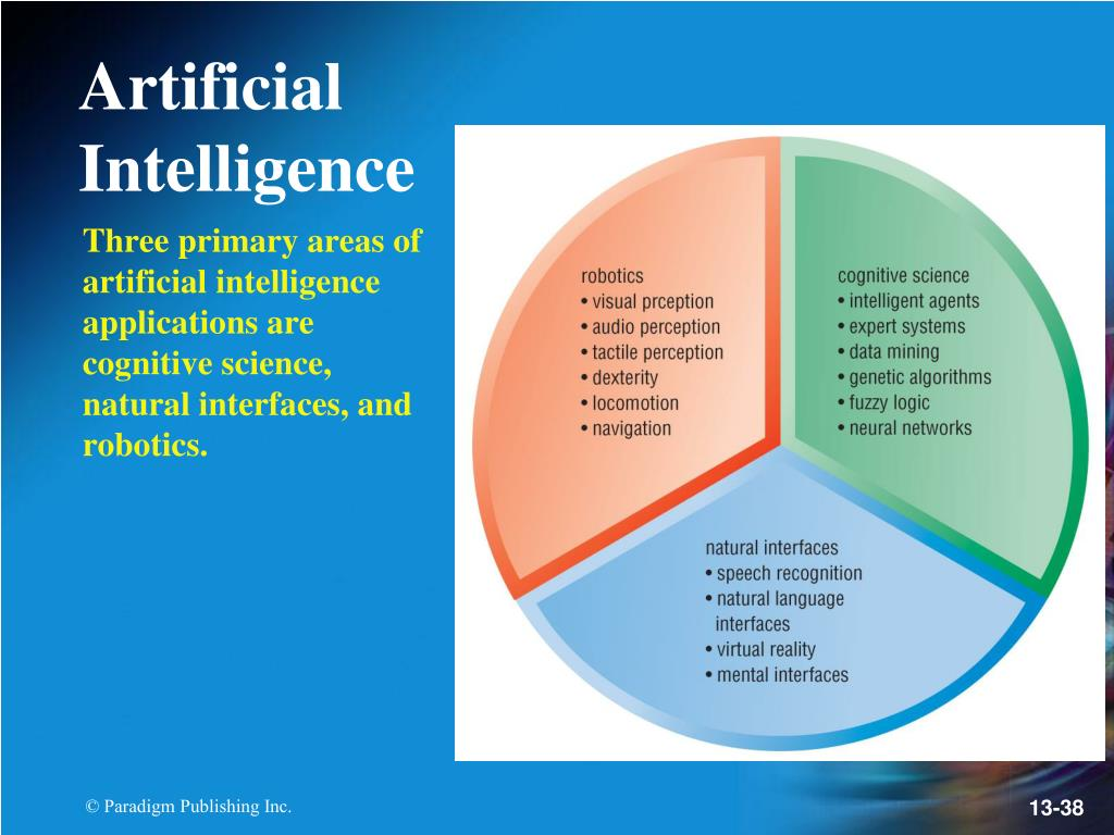 Three primary areas of artificial intelligence applications are cognitive science, natural interfaces, and robotics.