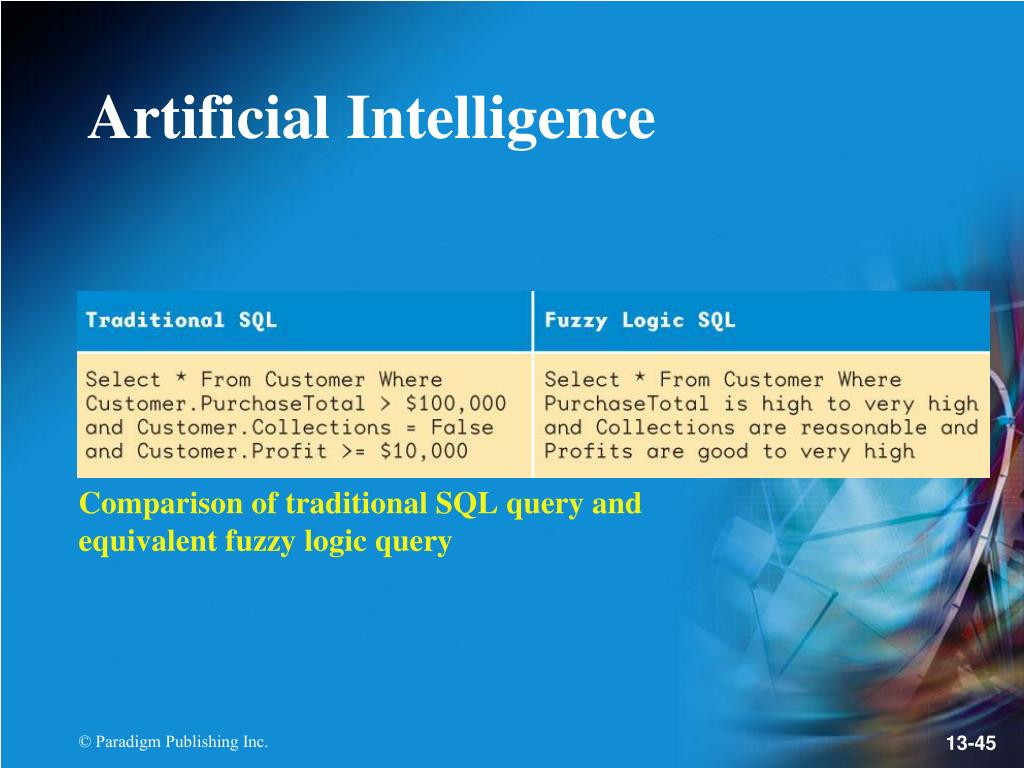 Comparison of traditional SQL query and