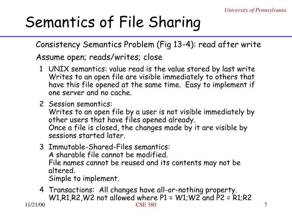 Semantics of File Sharing