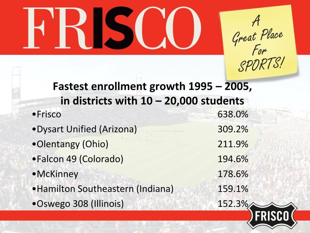Fastest enrollment growth 1995 – 2005,