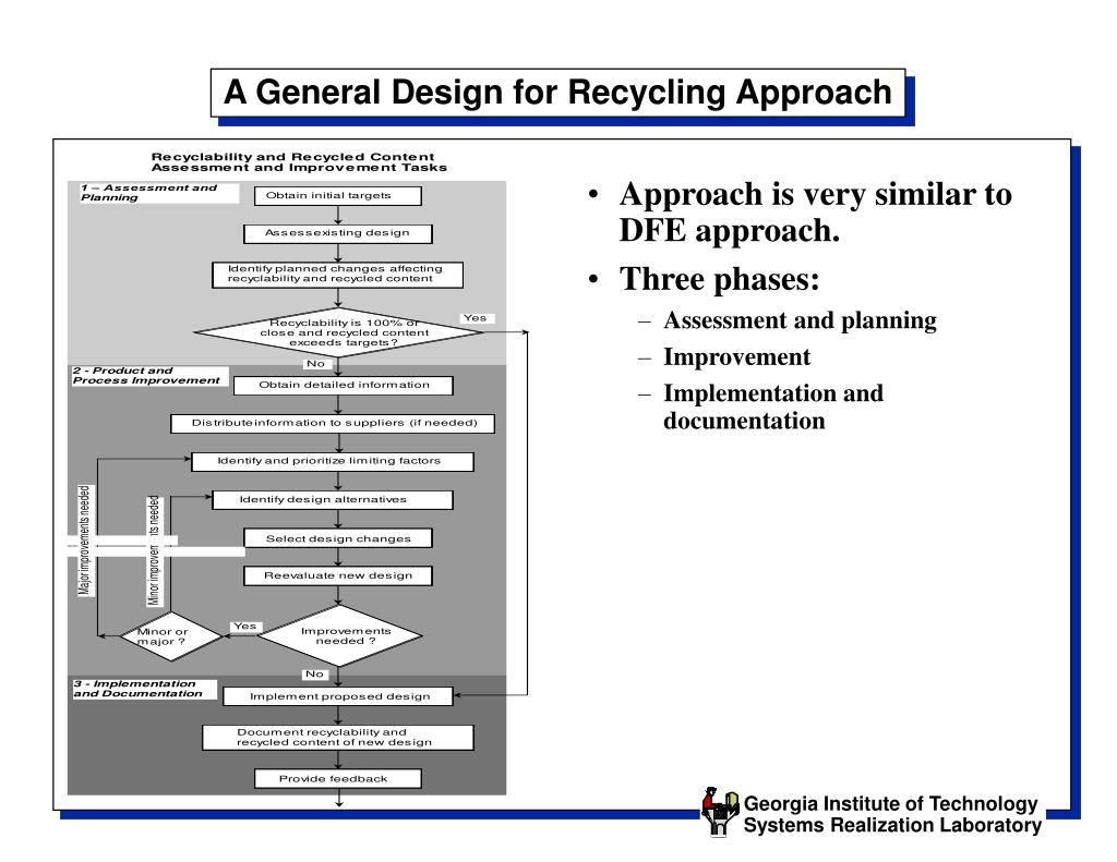 A General Design for Recycling Approach