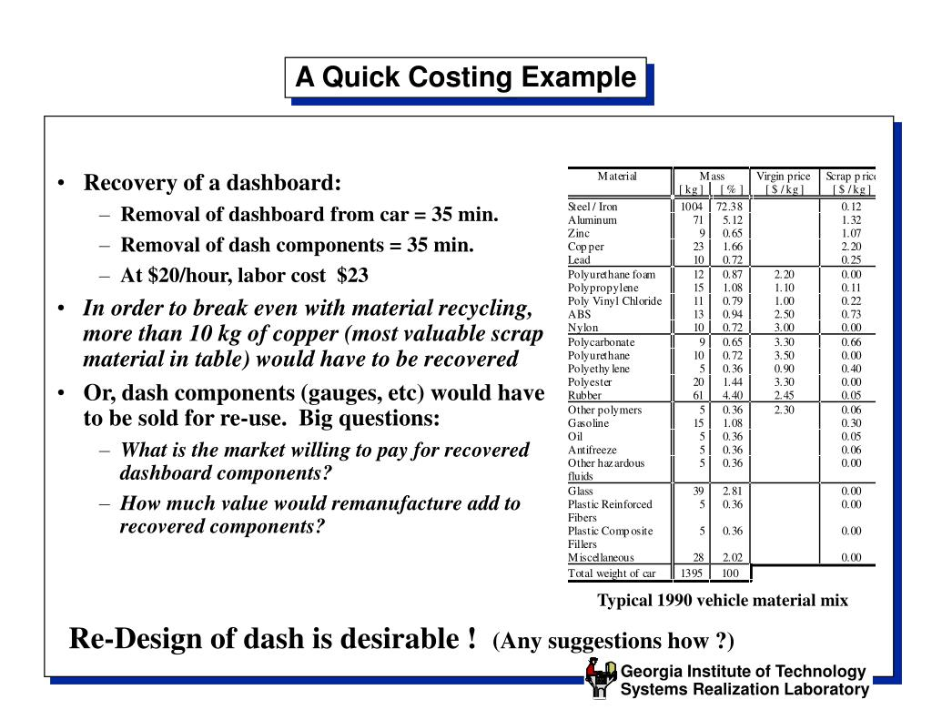 A Quick Costing Example